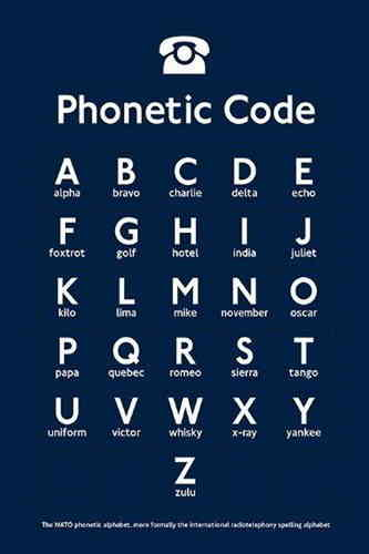 Phonetic Alphabet Pdf Download