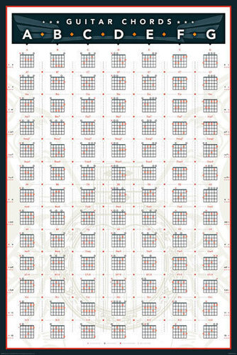 Laminated - Guitar Chords - Maxi Poster