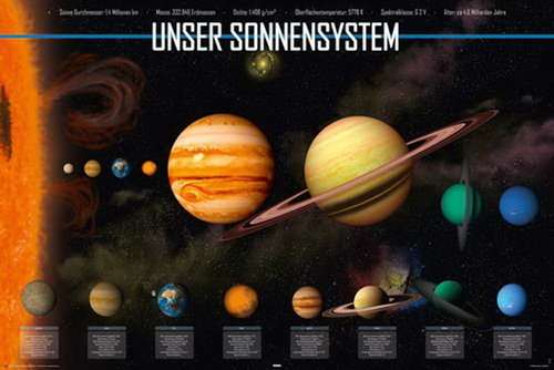 Solar System - in GERMAN Language - Maxi Paper Poster
