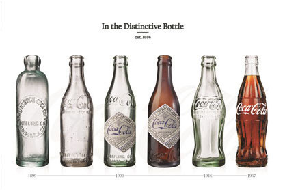 Coca Cola Bottle Evolution II  - Maxi Paper Poster